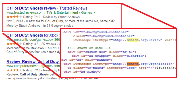 Example of Schema.org markup for product reviews on Google.