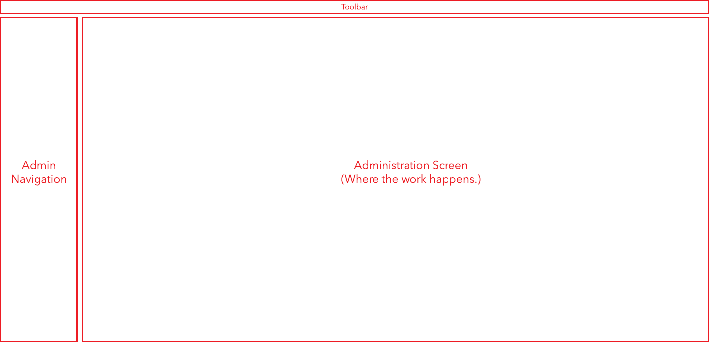 WordPress Admin Area Layout